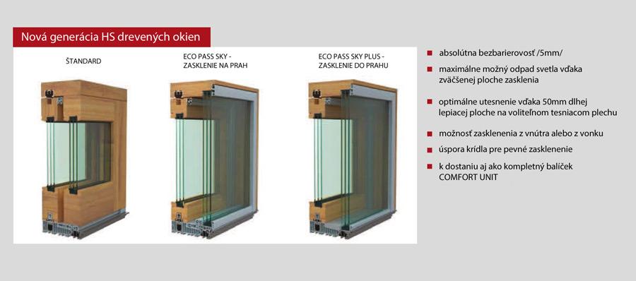 Nová generácia HS drevených okien